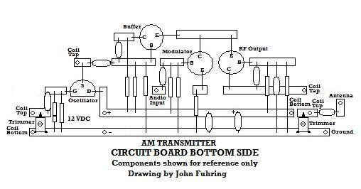 a low power am transmitter for the broadcast band