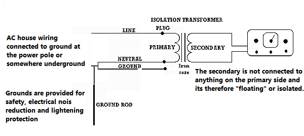 isolated ground transformer wiring diagram get free image about wiring diagram